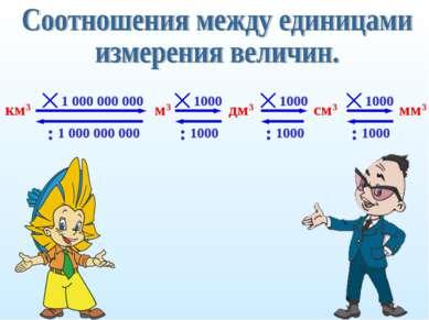 1000 м3 мм3 см3 км3 дм3 1000 1000 1 000 000 000 1 000 000 000 :