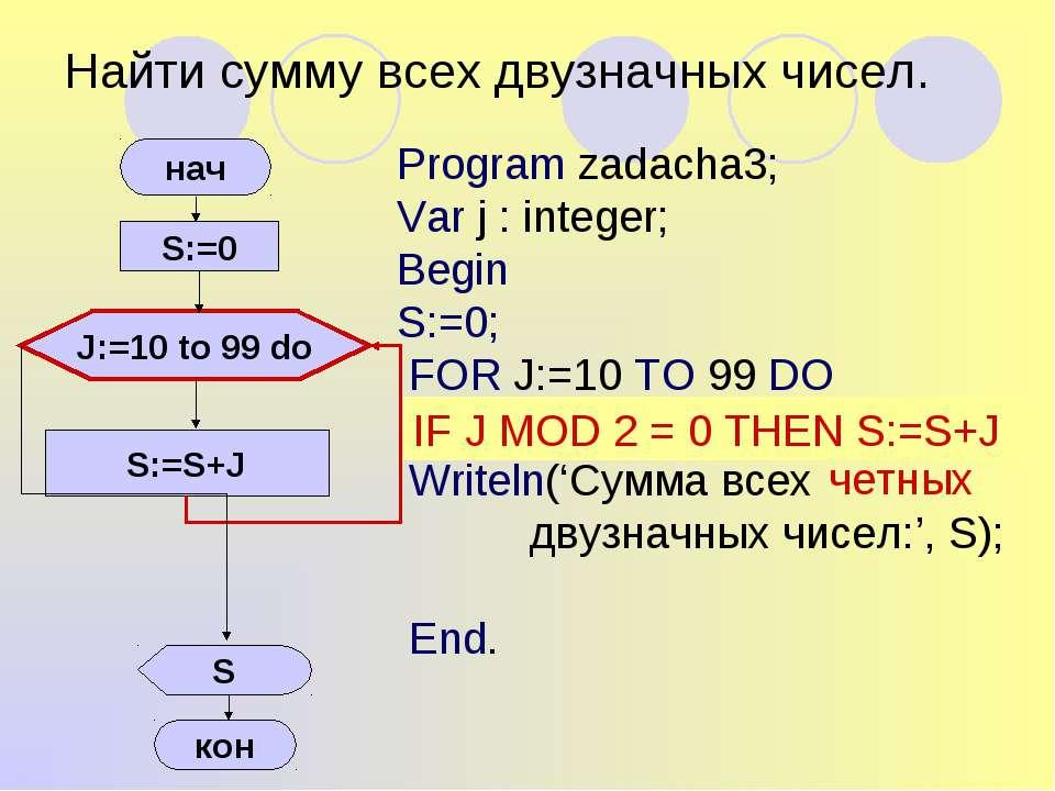 Найти сумму всех двузначных чисел. S:=S+J Program zadacha3; Var j : integer; ...