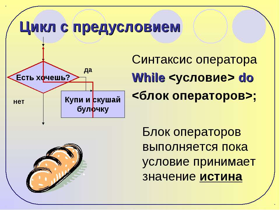 Цикл с предусловием Синтаксис оператора While do ; Блок операторов выполняетс...