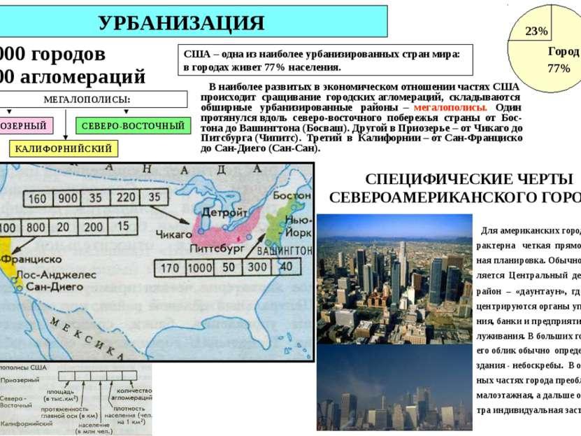 УРБАНИЗАЦИЯ 77% 23% Город 9000 городов 300 агломераций СПЕЦИФИЧЕСКИЕ ЧЕРТЫ СЕ...