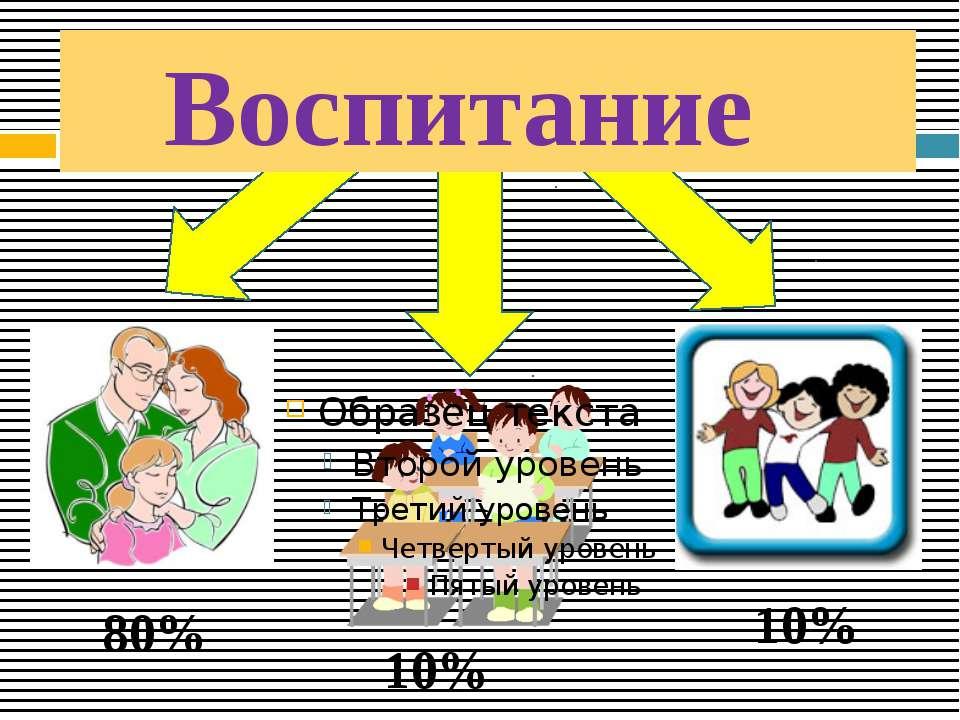 Воспитание 80% 10% 10%