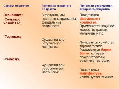 Сферы общества Признаки аграрного общества Признаки разрушения аграрного обще...