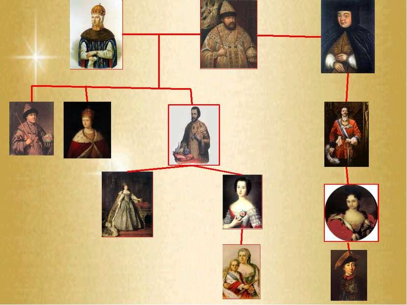 Анна Петровна (1708 — 1728) — великая княжна, дочь Петра I и Екатерины Алексе...