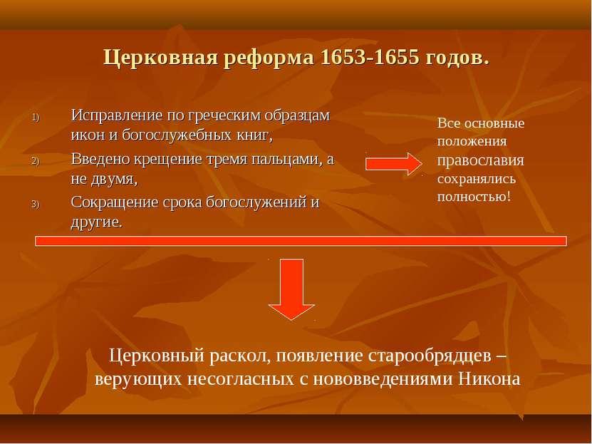 Церковная реформа 1653-1655 годов. Исправление по греческим образцам икон и б...