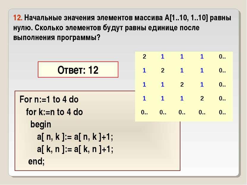 For n:=1 to 4 do for k:=n to 4 do begin a[ n, k ]:= a[ n, k ]+1; a[ k, n ]:= ...