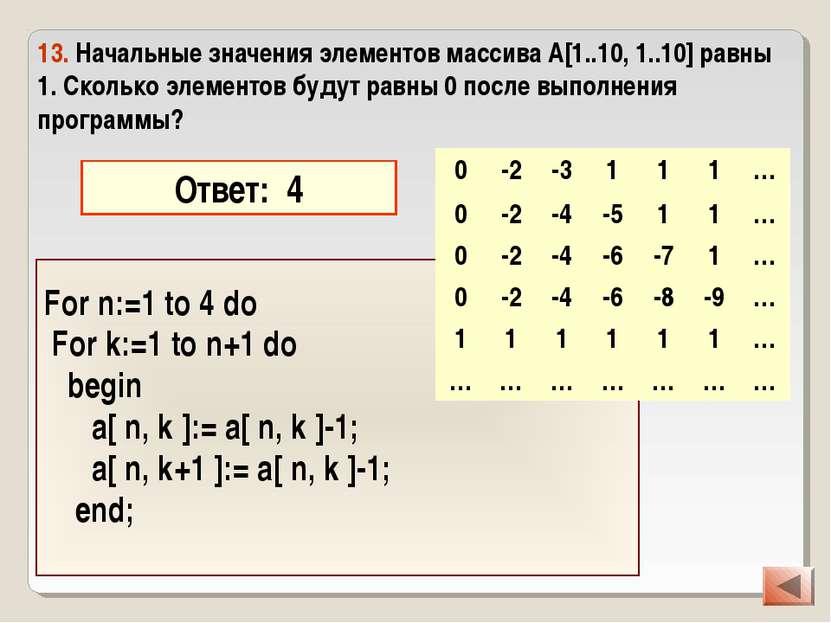 13. Начальные значения элементов массива A[1..10, 1..10] равны 1. Сколько эле...