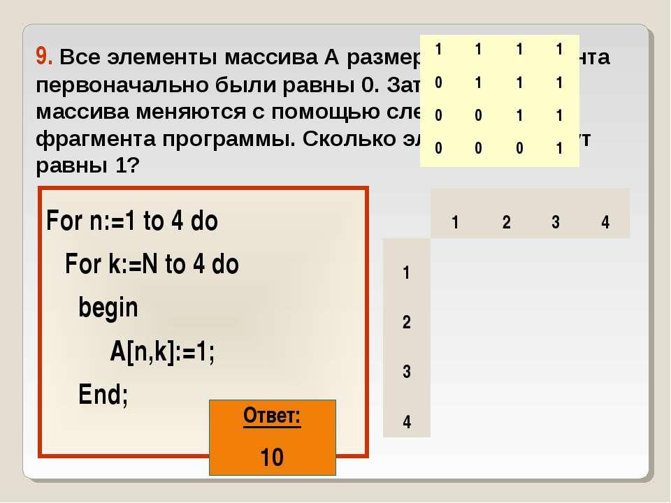 9. Все элементы массива А размером 4х4 элемента первоначально были равны 0. З...