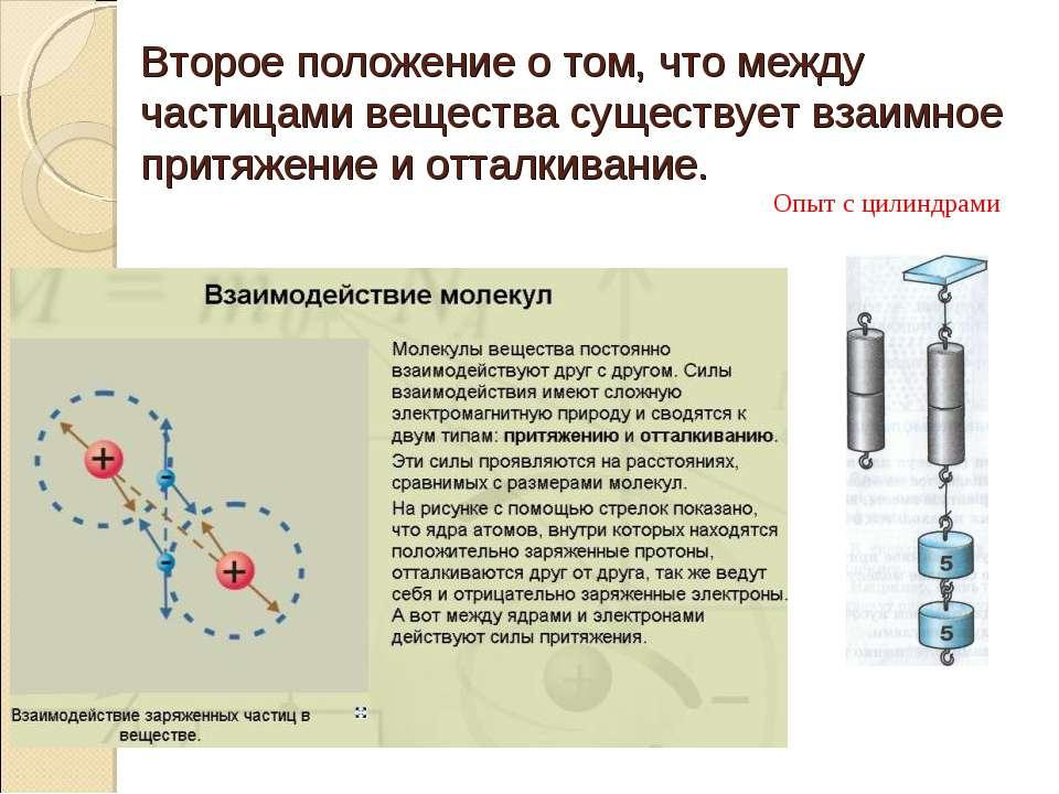 Второе положение о том, что между частицами вещества существует взаимное прит...