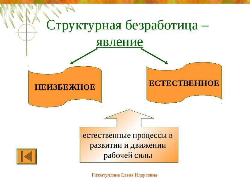 Гиззатуллина Елена Илдусовна Структурная безработица – явление НЕИЗБЕЖНОЕ ЕСТ...