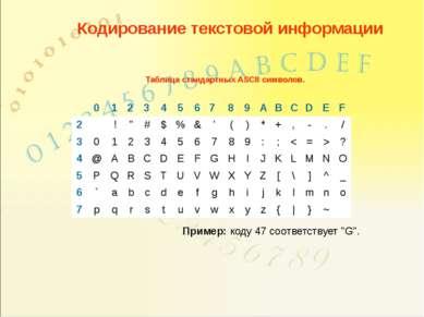 """Таблица стандартных ASCII символов. Пример: коду 47 соответствует """"G"""". Кодиро..."""