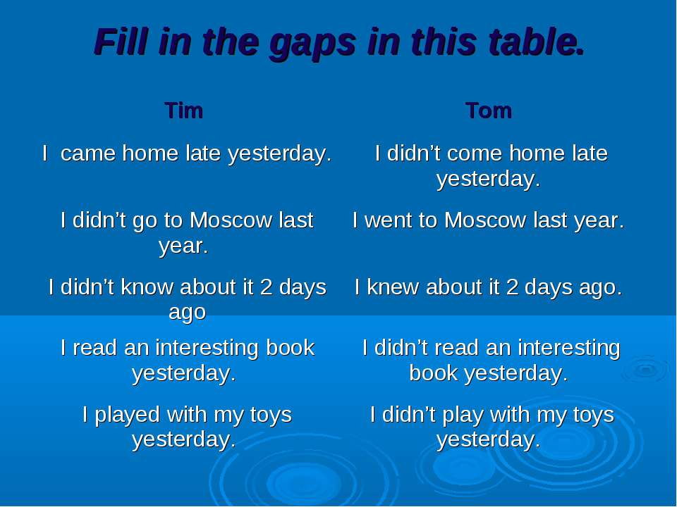 Fill in the gaps in this table. Tim Tom I came home late yesterday. I didn't ...