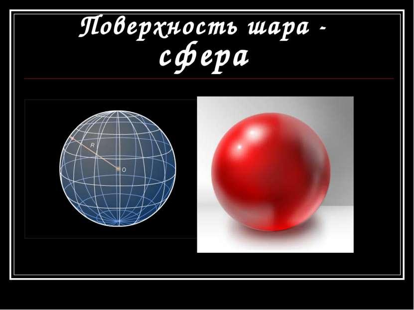 Поверхность шара - сфера
