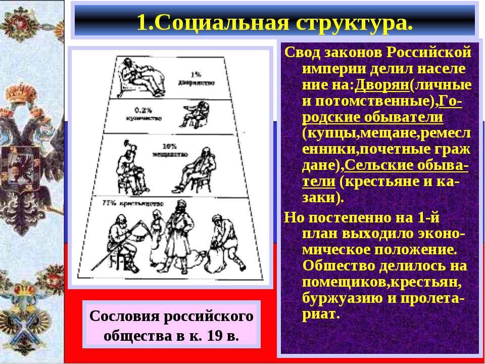 Свод законов Российской империи делил населе ние на:Дворян(личные и потомстве...