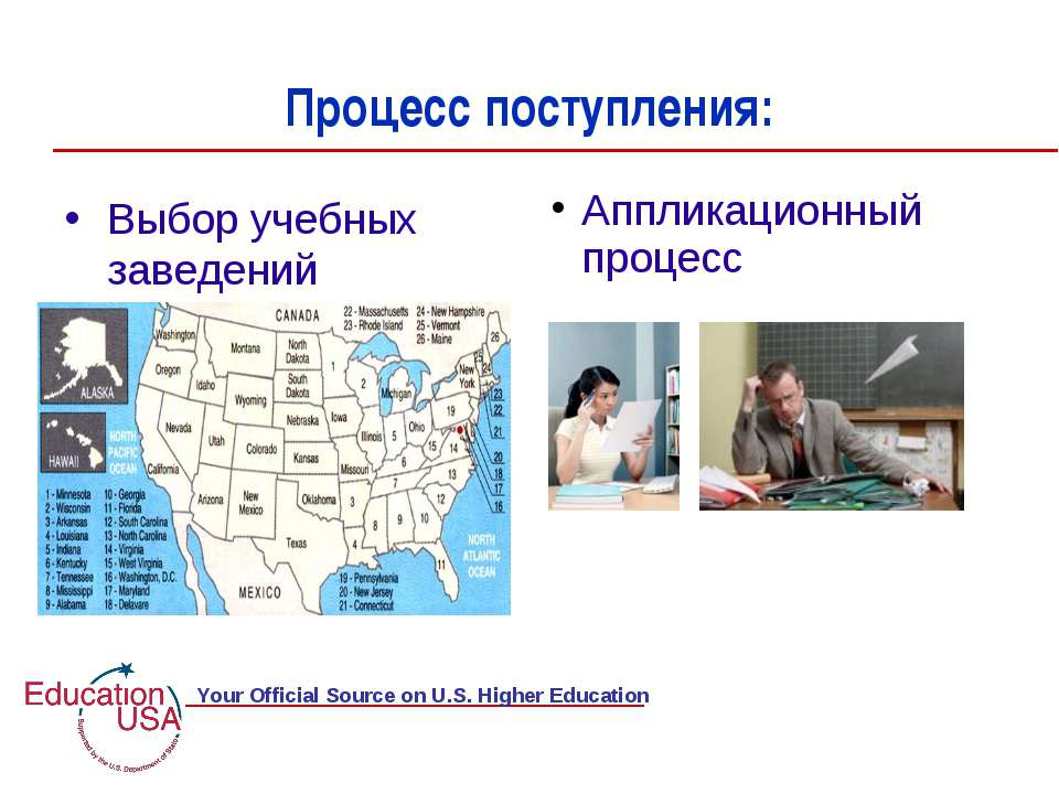 Процесс поступления: Выбор учебных заведений Аппликационный процесс Education...