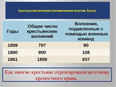 Крестьянские волнения (неповиновение властям, бунты) Как многие крестьяне отр...