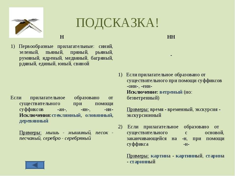 ПОДСКАЗКА! Н НН 1) Первообразные прилагательные: синий, зеленый, пьяный, прян...