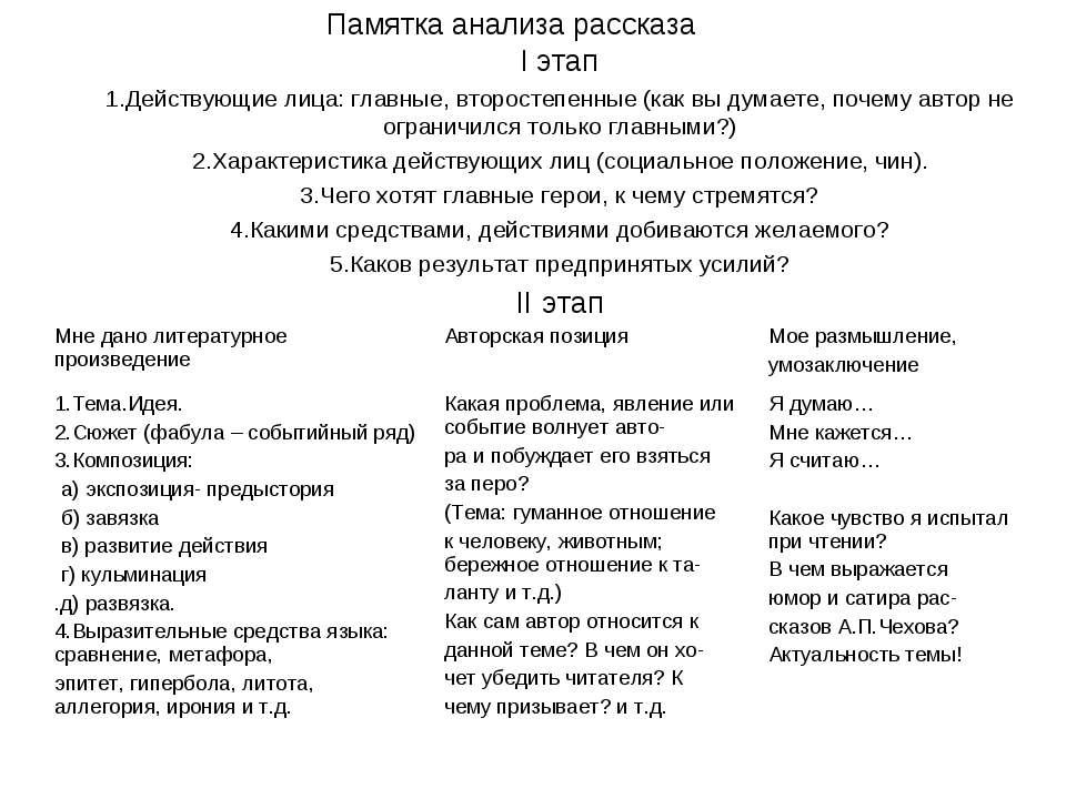Памятка анализа рассказа I этап 1.Действующие лица: главные, второстепенные (...