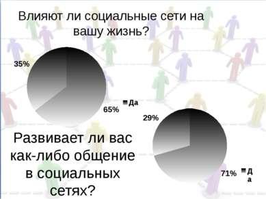 Влияют ли социальные сети на вашу жизнь? Развивает ли вас как-либо общение в ...
