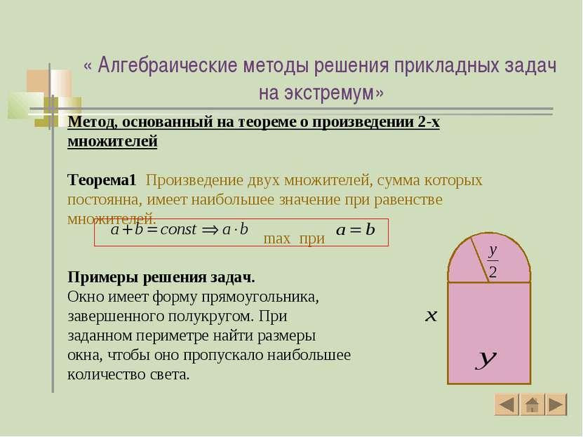 « Алгебраические методы решения прикладных задач на экстремум» Метод, основан...