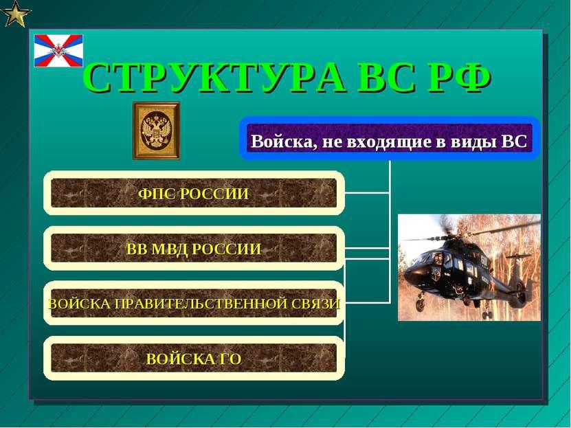 СТРУКТУРА ВС РФ