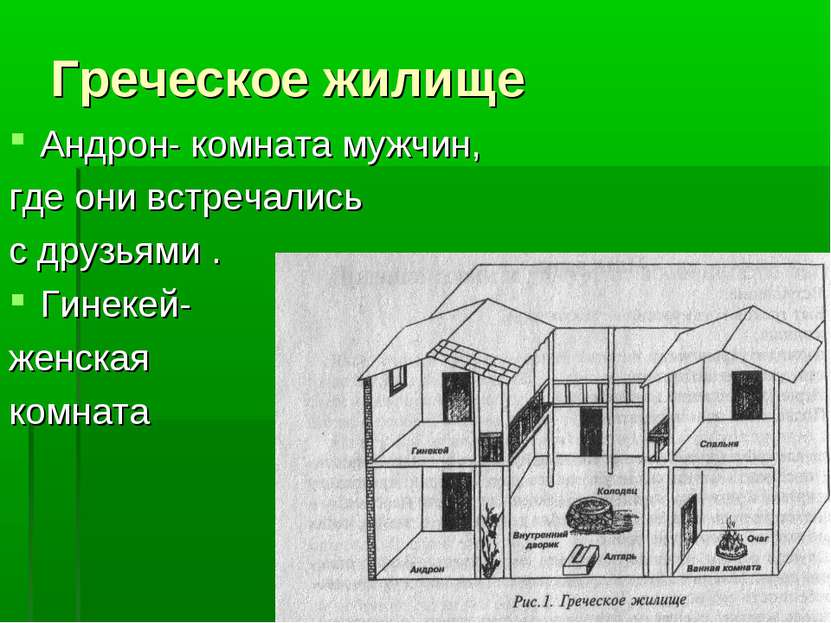 Греческое жилище Андрон- комната мужчин, где они встречались с друзьями . Гин...