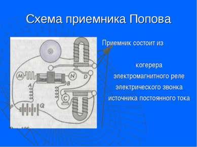 Схема приемника Попова Приемник состоит из когерера электромагнитного реле эл...