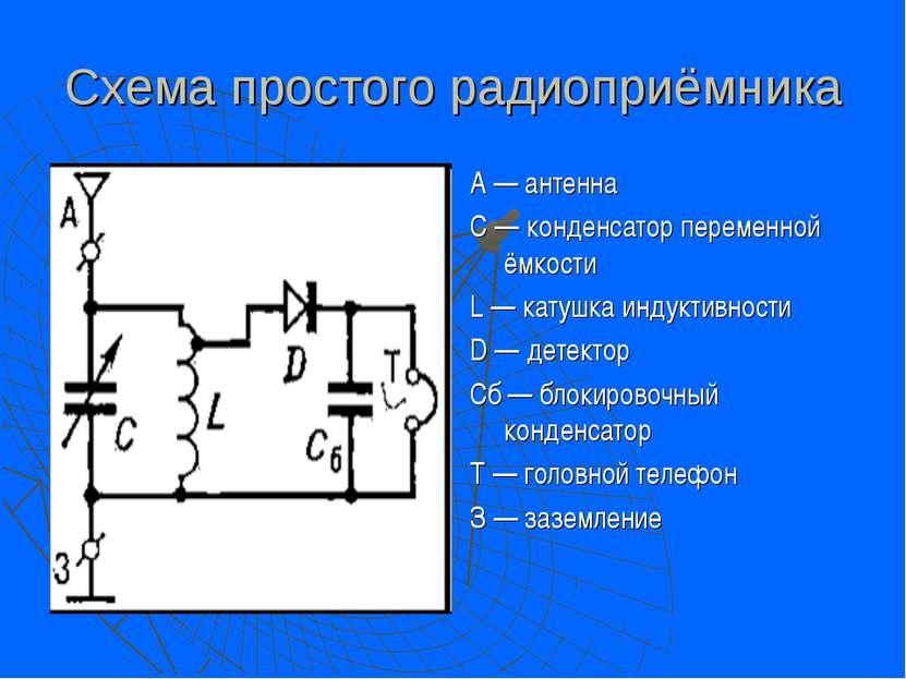 Схема простого радиоприёмника А — антенна С — конденсатор переменной ёмкости ...