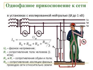 Однофазное прикосновение к сети UФ – фазное напряжение; RЧ – сопротивление те...