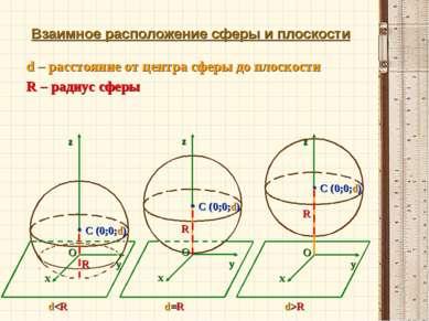 Взаимное расположение сферы и плоскости dR