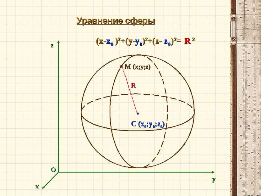 Уравнение сферы R (x- )2+(y- )2+(z- )2= 2