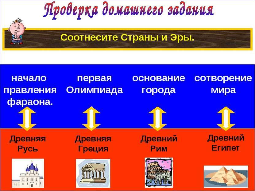 начало правления фараона. первая Олимпиада основание города сотворение мира