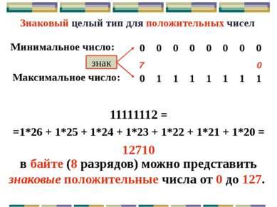 Диапазон допустимых значений для знаковых типов: от -2k-1 до 2k-1 – 1, где k ...