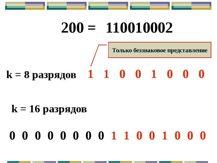 В ЭВМ в целях упрощения выполнения арифметических операций применяют специаль...