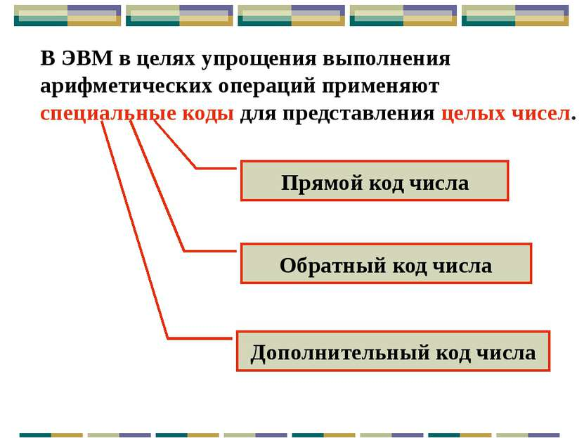 Разряды числа в коде жестко связаны с разрядной сеткой (8, 16, 32, 64 разряда...