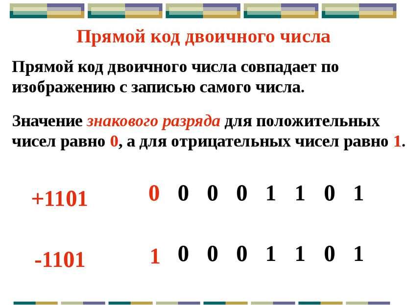 Обратный код для положительного числа совпадает с прямым кодом. Для отрицател...
