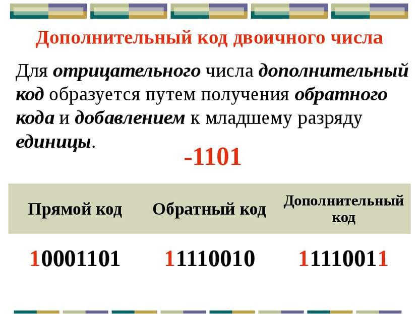 Получить дополнительный код числа для 8-разрядной ячейки. Однобайтовое предст...