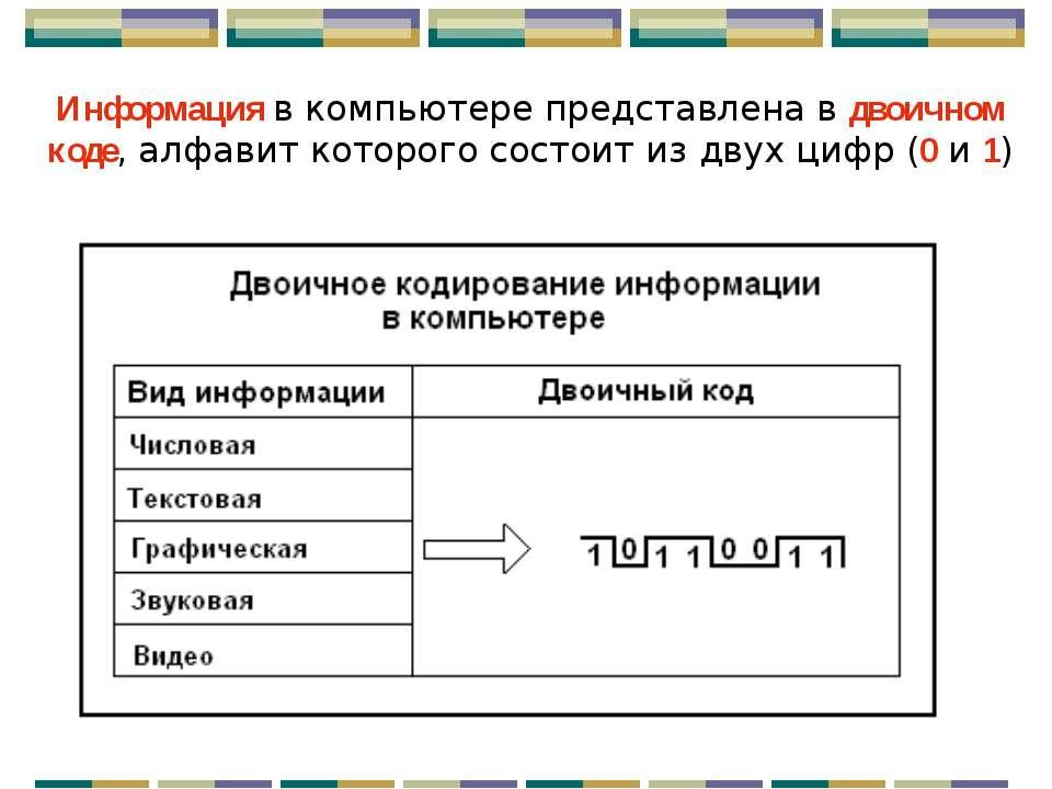 Информация в компьютере представлена в двоичном коде, алфавит которого состои...