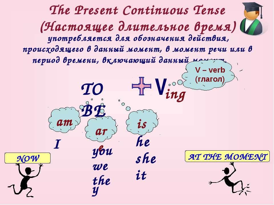The Present Continuous Tense (Настоящее длительное время) употребляется для о...