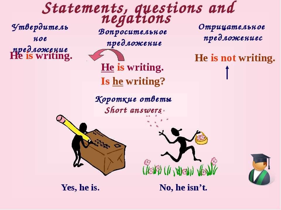 Statements, questions and negations Отрицательное предложениеc Вопросительное...