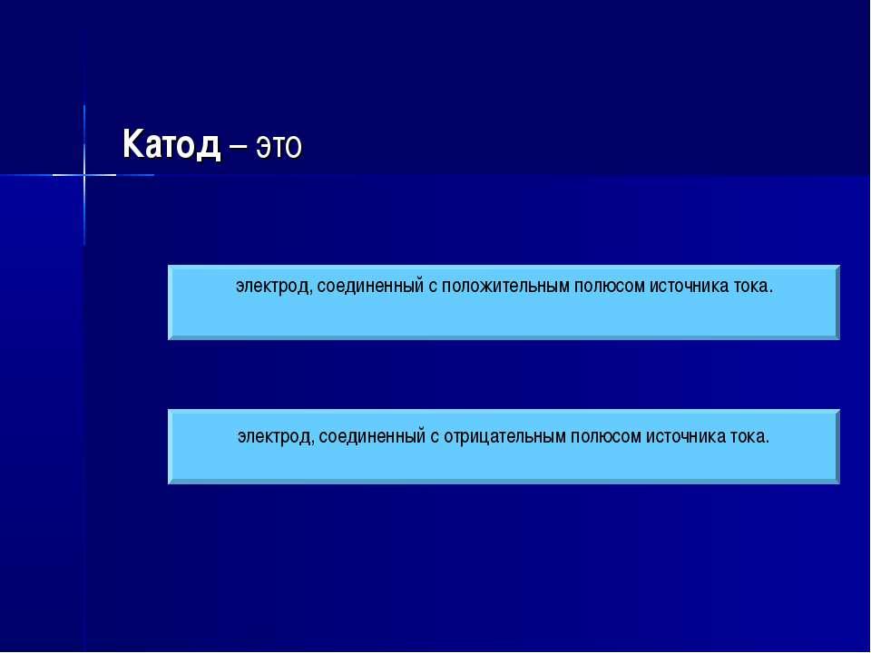 Катод – это электрод, соединенный с отрицательным полюсом источника тока. эле...