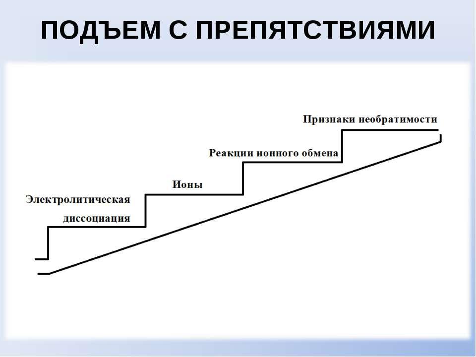 ПОДЪЕМ С ПРЕПЯТСТВИЯМИ