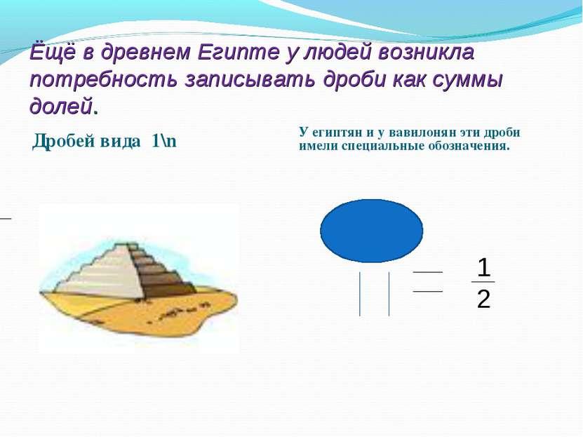 Ёщё в древнем Египте у людей возникла потребность записывать дроби как суммы ...