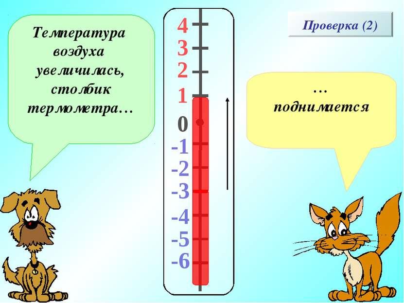4 3 2 1 -1 0 -2 -3 -4 -5 -6 Температура воздуха увеличилась, столбик термомет...