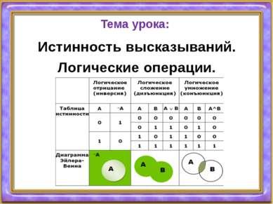 Тема урока: Истинность высказываний. Логические операции.