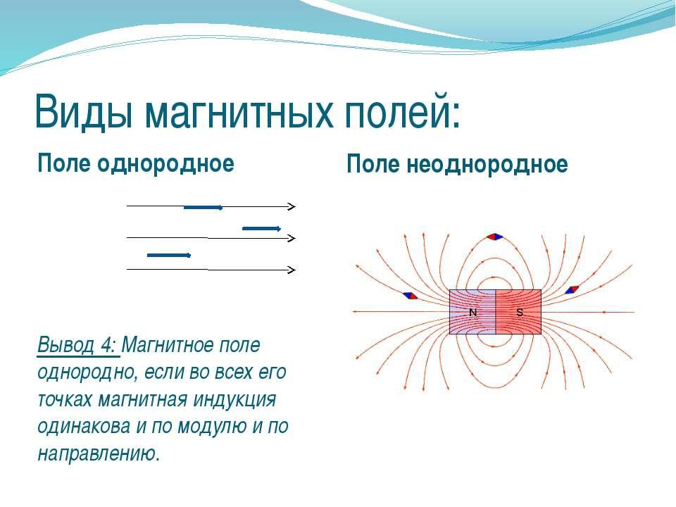 Виды магнитных полей: Поле однородное Поле неоднородное Вывод 4: Магнитное по...