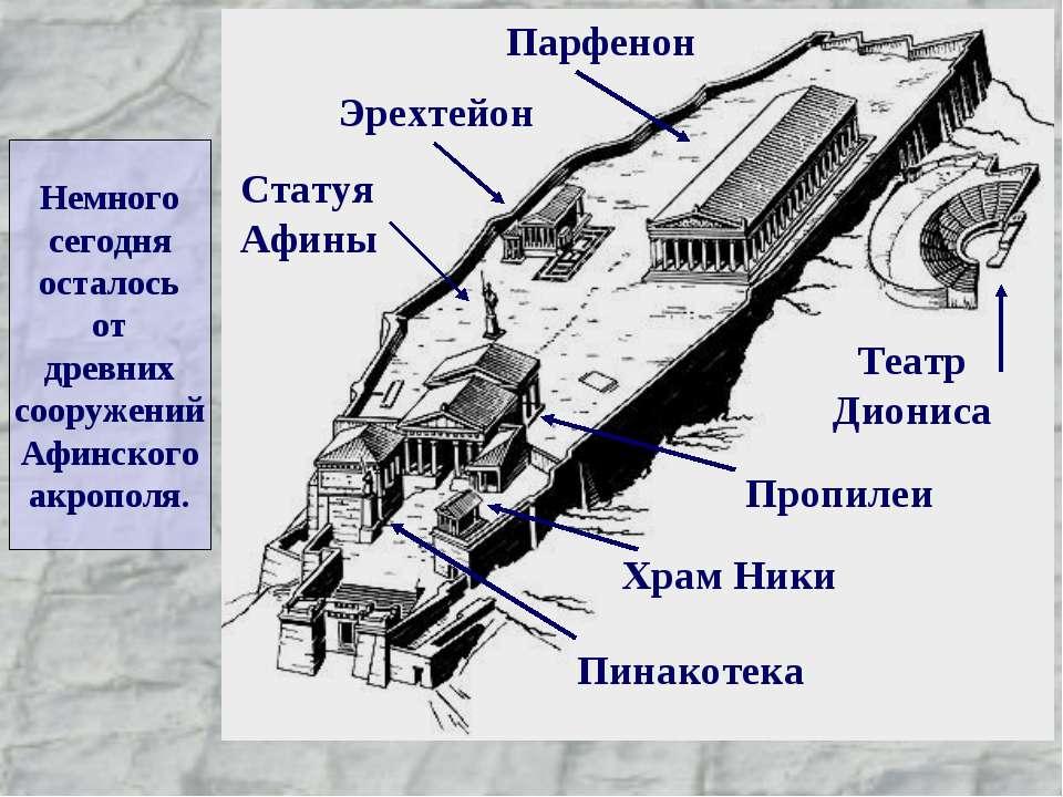 Немного сегодня осталось от древних сооружений Афинского акрополя.