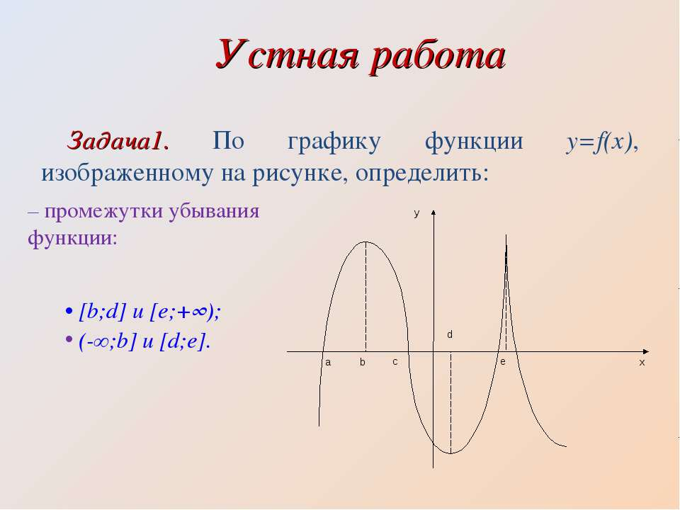 Устная работа Задача1. По графику функции y=f(x), изображенному на рисунке, о...