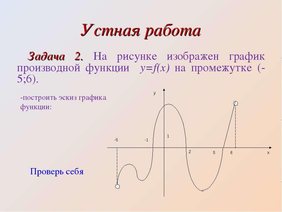 Устная работа Задача 2. На рисунке изображен график производной функции y=f(x...