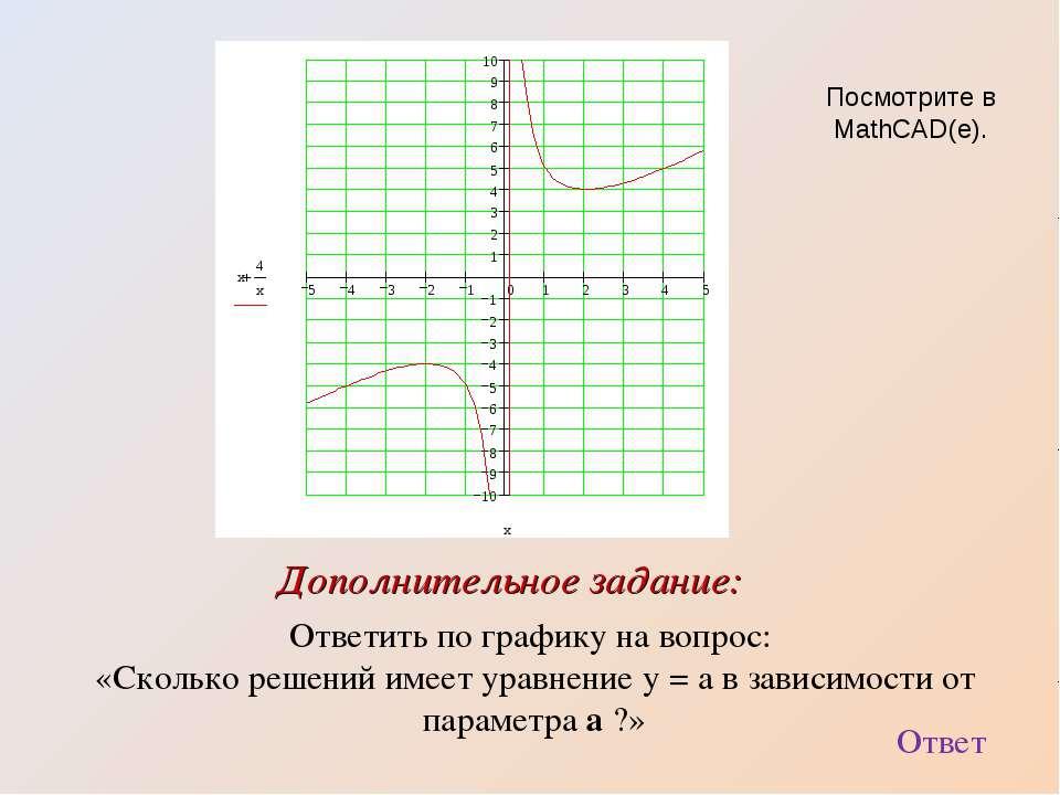 Ответить по графику на вопрос: «Сколько решений имеет уравнение у = а в завис...