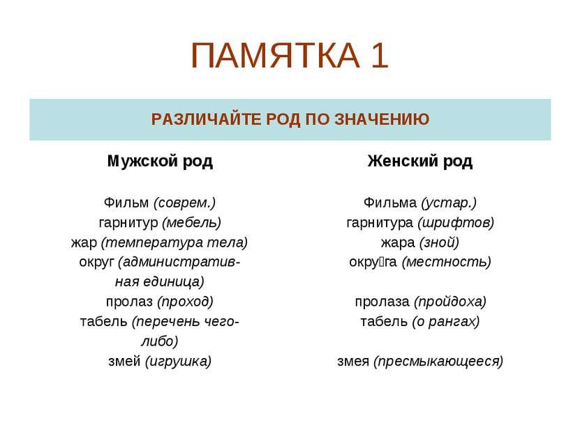 ПАМЯТКА 1